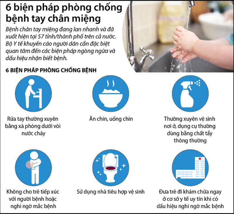 Biện pháp phòng ngừa bệnh tay chân miệng