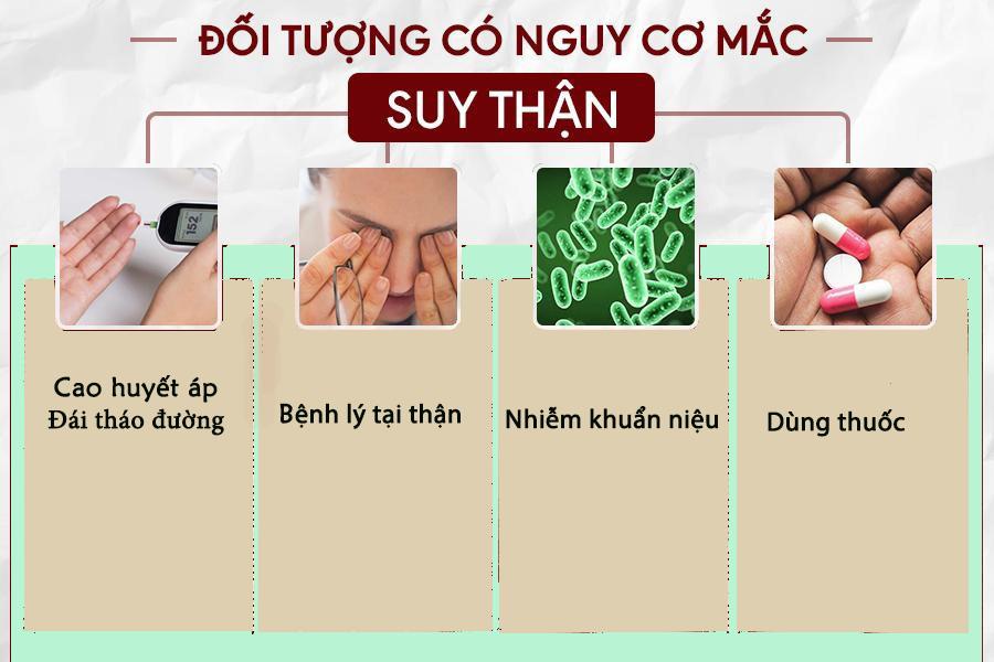 Một số nguyên nhân gây ra bệnh suy thận cấp